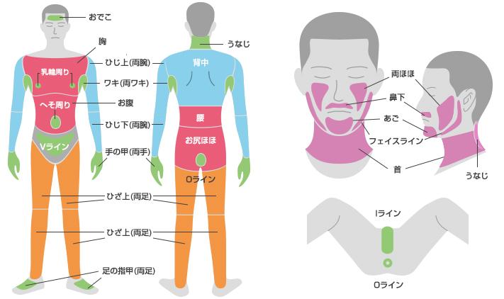 img_treatment